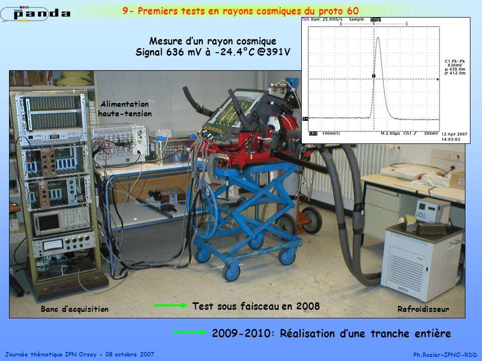 Journée thématique IPN Orsay - 08 octobre 2007 Ph.Rosier-IPNO-RDD 9- Premiers tests en rayons cosmiques du proto 60 2009-2010: Réalisation dune tranch