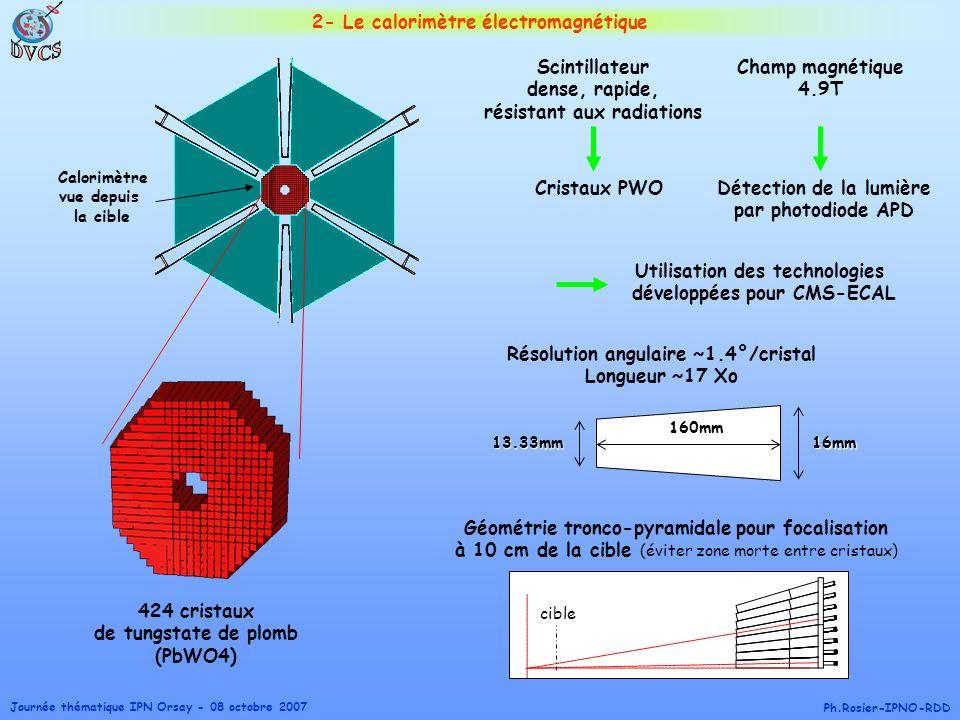 Journée thématique IPN Orsay - 08 octobre 2007 Ph.Rosier-IPNO-RDD 2- Le calorimètre électromagnétique Calorimètre vue depuis la cible 424 cristaux de