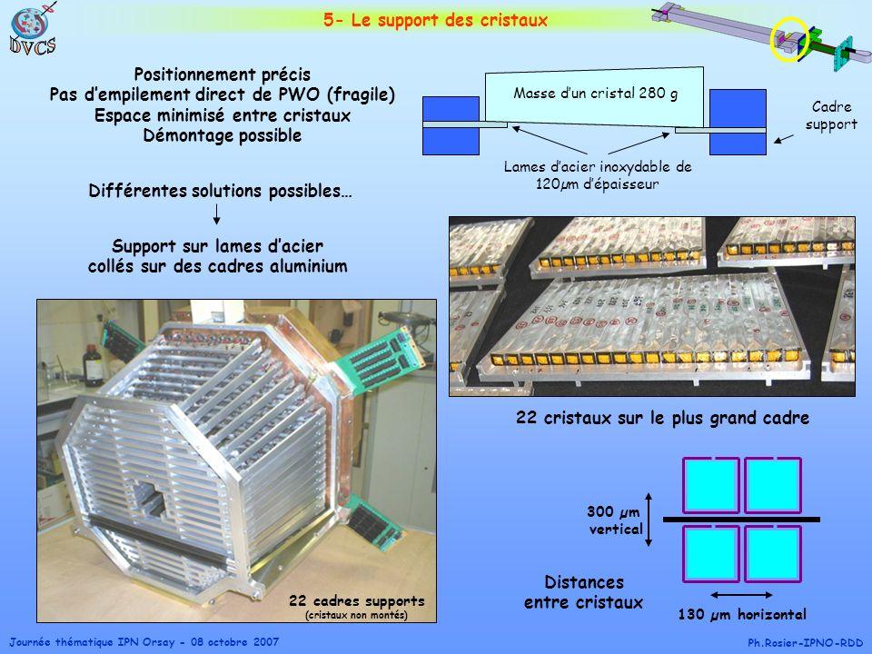 Journée thématique IPN Orsay - 08 octobre 2007 Ph.Rosier-IPNO-RDD 5- Le support des cristaux Distances entre cristaux 300 µm vertical 130 µm horizonta