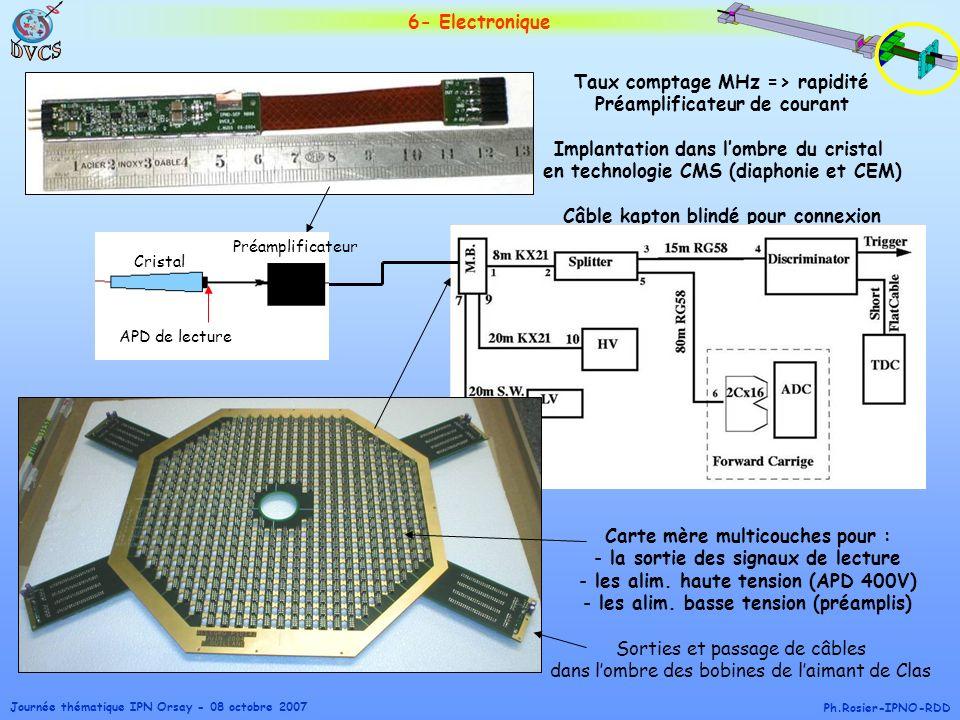 Journée thématique IPN Orsay - 08 octobre 2007 Ph.Rosier-IPNO-RDD 6- Electronique Taux comptage MHz => rapidité Préamplificateur de courant Implantati