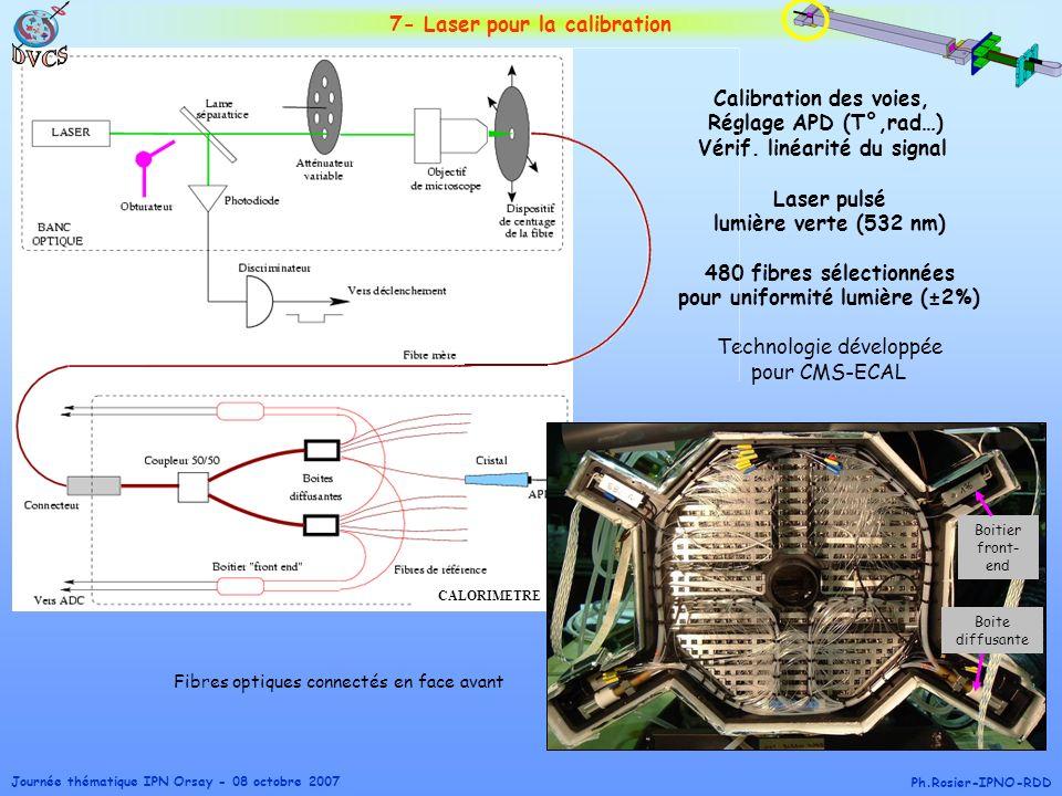 Journée thématique IPN Orsay - 08 octobre 2007 Ph.Rosier-IPNO-RDD 7- Laser pour la calibration Laser pulsé lumière verte (532 nm) 480 fibres sélection