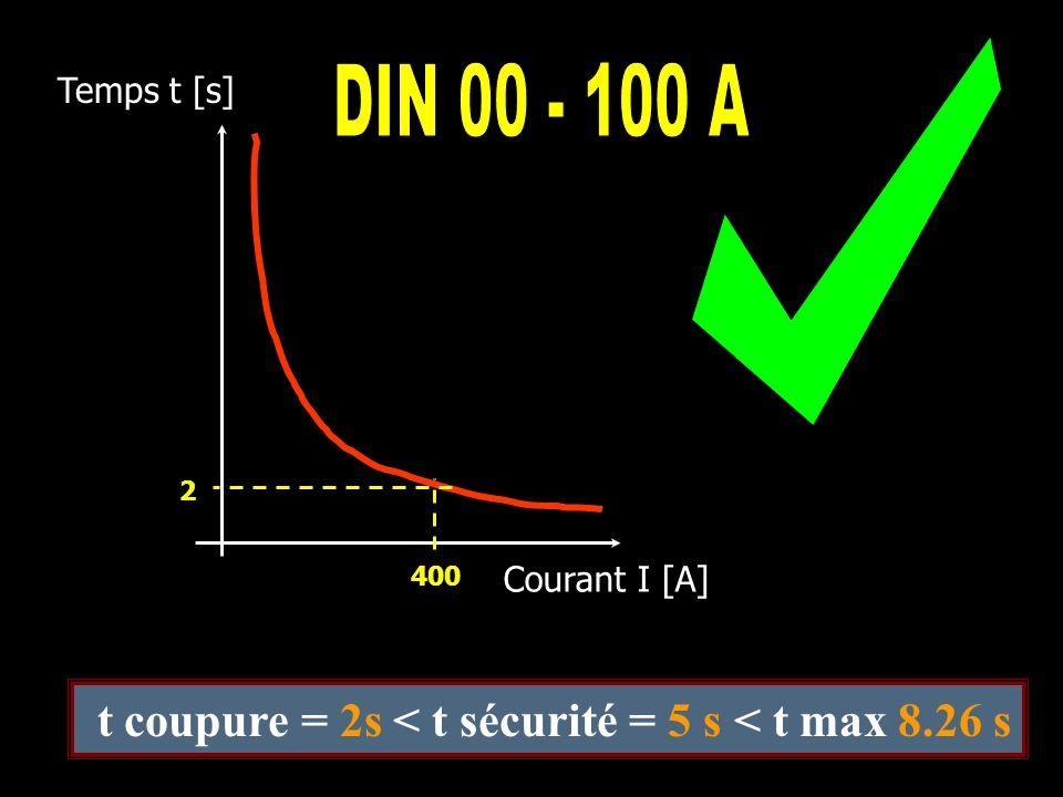 Courant déterminant 38 A Selon NIBT 5.2.3.1.1.11.13 10 mm 2