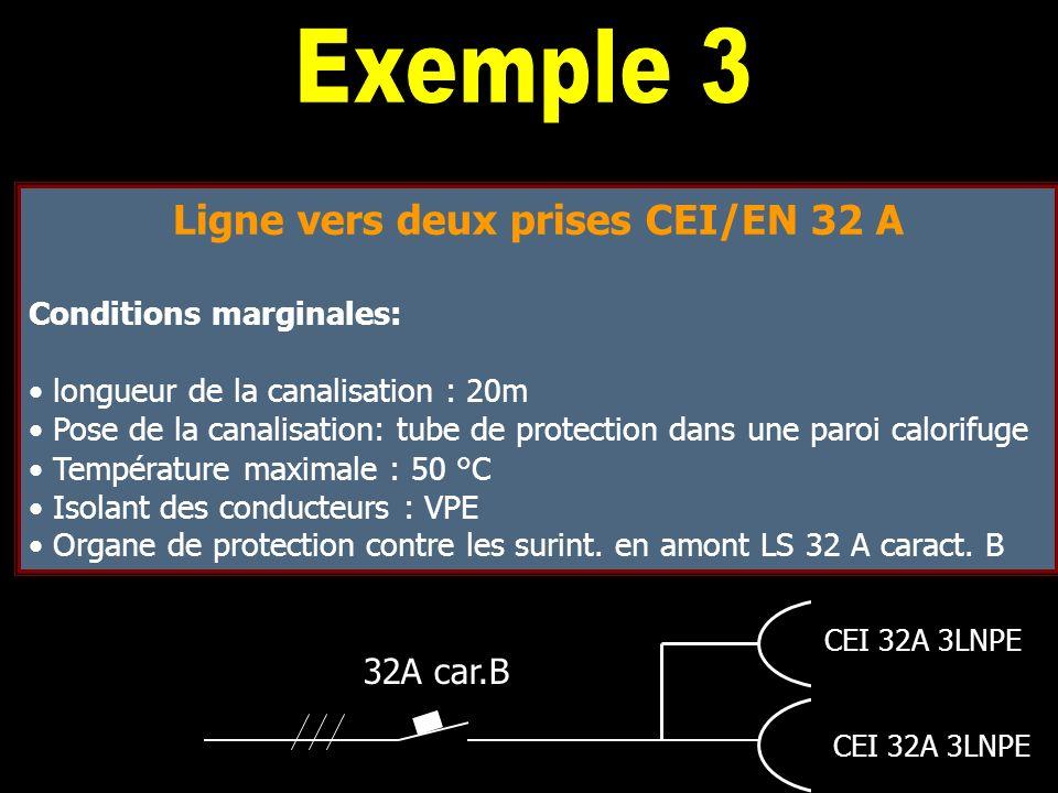 Courant I [A] Temps t [s] 400 2 t coupure = 2s < t sécurité = 5 s < t max 8.26 s
