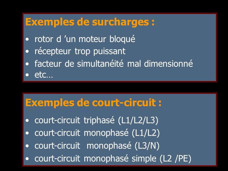 Exemples de surcharges : rotor d un moteur bloqué récepteur trop puissant facteur de simultanéité mal dimensionné etc… Exemples de court-circuit : court-circuit triphasé (L1/L2/L3) court-circuit monophasé (L1/L2) court-circuit monophasé (L3/N) court-circuit monophasé simple (L2 /PE)