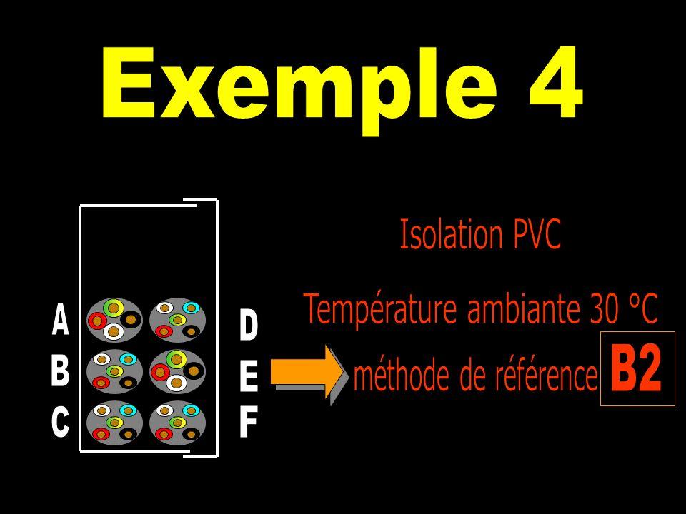 5.2.3.1.1.7.3 Les valeurs de courants admissibles indiquées pour trois conducteurs chargés sont également valables dans un circuit triphasé avec neutr