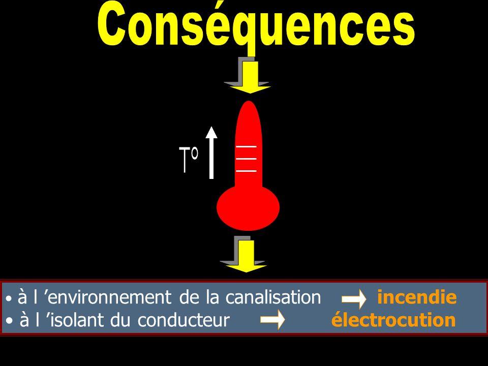 à l environnement de la canalisation incendie à l isolant du conducteur électrocution