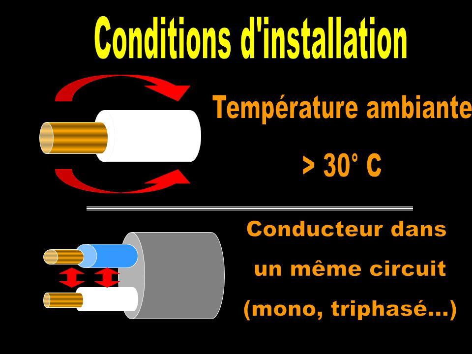 1.Courant de charge : courant nominal du récepteur ou coupe surintensité amont.