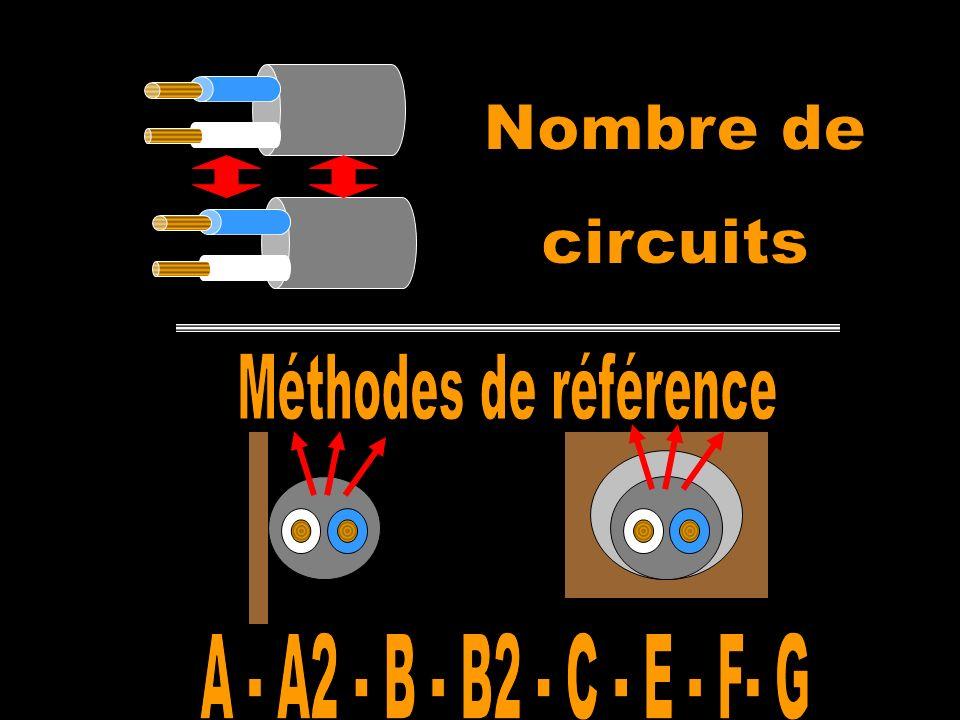 8 câbles 3PNE 20A Facteur de réduction groupement : 0.52 20 : 0.52 = 38.5 A B2 donc 10 mm 2 (5.2.3.1.1.11.13) 8 câbles 3PNE 20A Facteur de correction combiné : 0.75 20 : 0.75 = 26.6 A B2 donc 4 mm 2 (5.2.3.1.1.11.13) NIBT 2000 5.2.3.1.1.15.4