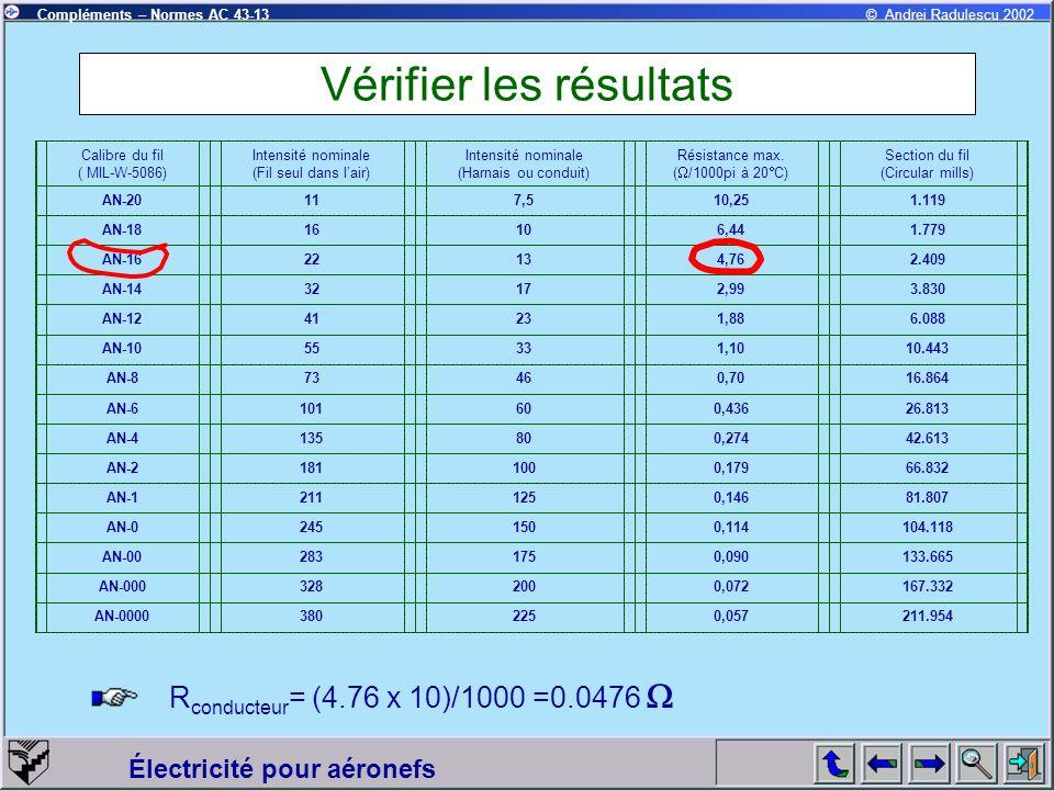 Électricité pour aéronefs Compléments – Normes AC 43-13© Andrei Radulescu 2002 Vérifier les résultats R conducteur = (4.76 x 10)/1000 =0.0476 Calibre du fil ( MIL-W-5086) Intensité nominale (Fil seul dans lair) Intensité nominale (Harnais ou conduit) Résistance max.