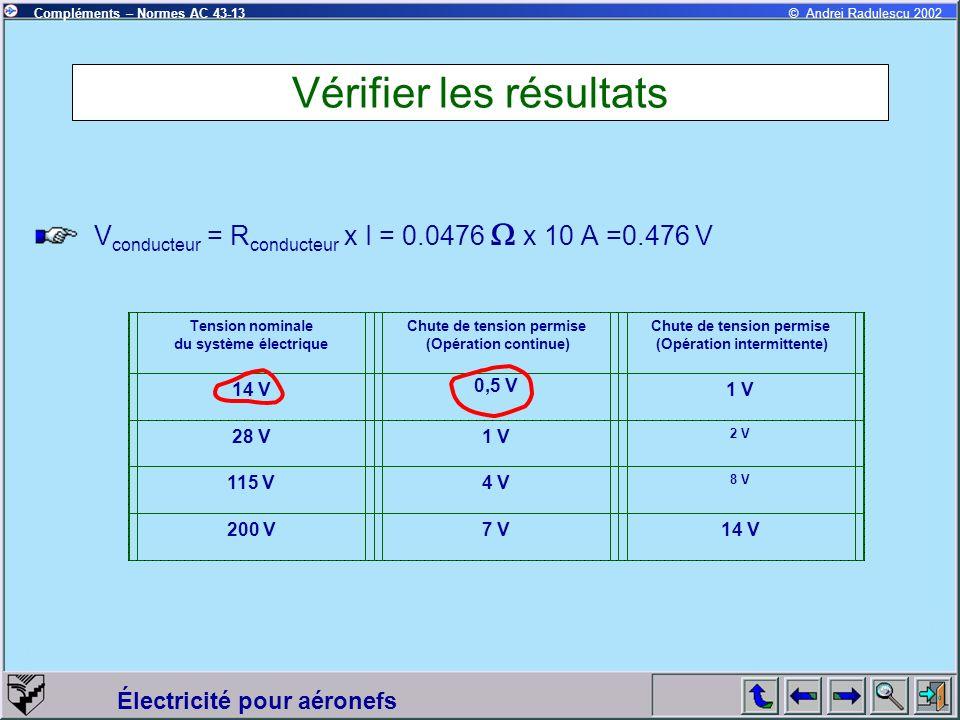 Électricité pour aéronefs Compléments – Normes AC 43-13© Andrei Radulescu 2002 Vérifier les résultats V conducteur = R conducteur x I = 0.0476 x 10 A =0.476 V Tension nominale du système électrique Chute de tension permise (Opération continue) Chute de tension permise (Opération intermittente) 14 V 0,5 V 1 V 28 V1 V 2 V 115 V4 V 8 V 200 V7 V14 V