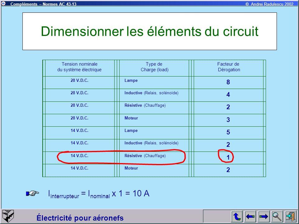 Électricité pour aéronefs Compléments – Normes AC 43-13© Andrei Radulescu 2002 Dimensionner les éléments du circuit I interrupteur = I nominal x 1 = 10 A Tension nominale du système électrique Type de Charge (load) Facteur de Dérogation 28 V.D.C.