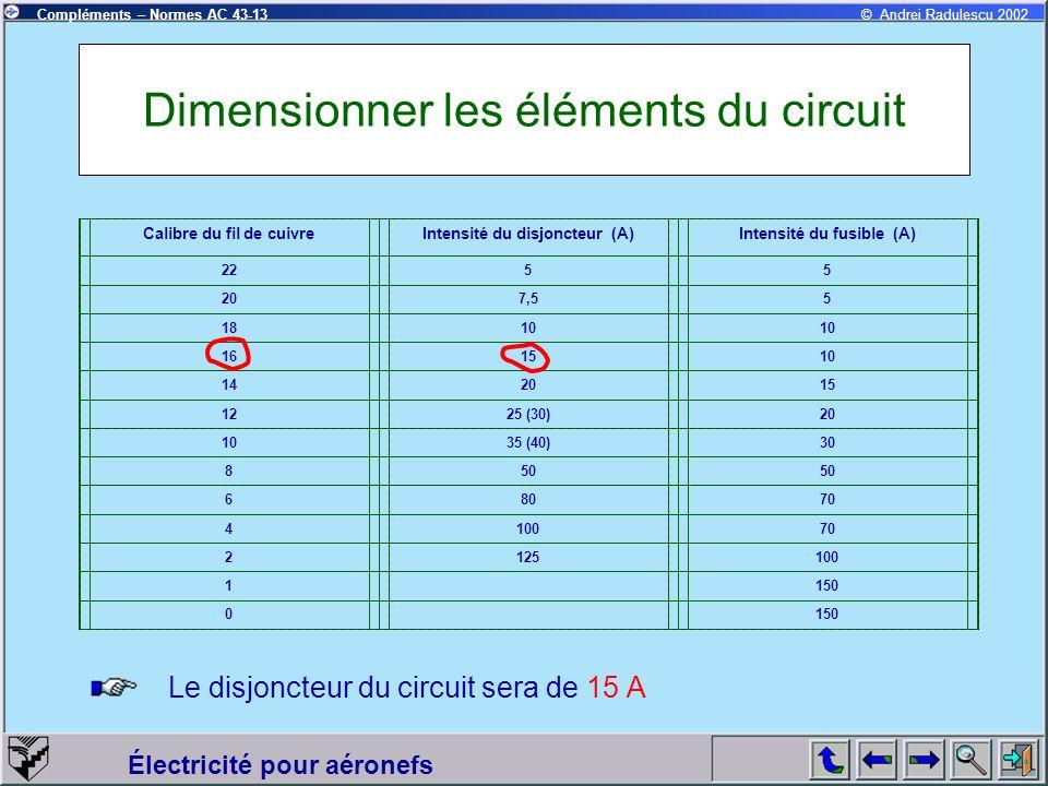 Électricité pour aéronefs Compléments – Normes AC 43-13© Andrei Radulescu 2002 Dimensionner les éléments du circuit Le disjoncteur du circuit sera de 15 A Calibre du fil de cuivreIntensité du disjoncteur (A)Intensité du fusible (A) 2255 207,55 1810 161510 142015 1225 (30)20 1035 (40)30 850 68070 410070 2125100 1 150 0