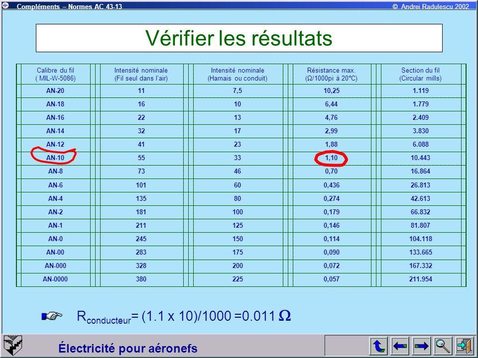 Électricité pour aéronefs Compléments – Normes AC 43-13© Andrei Radulescu 2002 Vérifier les résultats R conducteur = (1.1 x 10)/1000 =0.011 Calibre du fil ( MIL-W-5086) Intensité nominale (Fil seul dans lair) Intensité nominale (Harnais ou conduit) Résistance max.