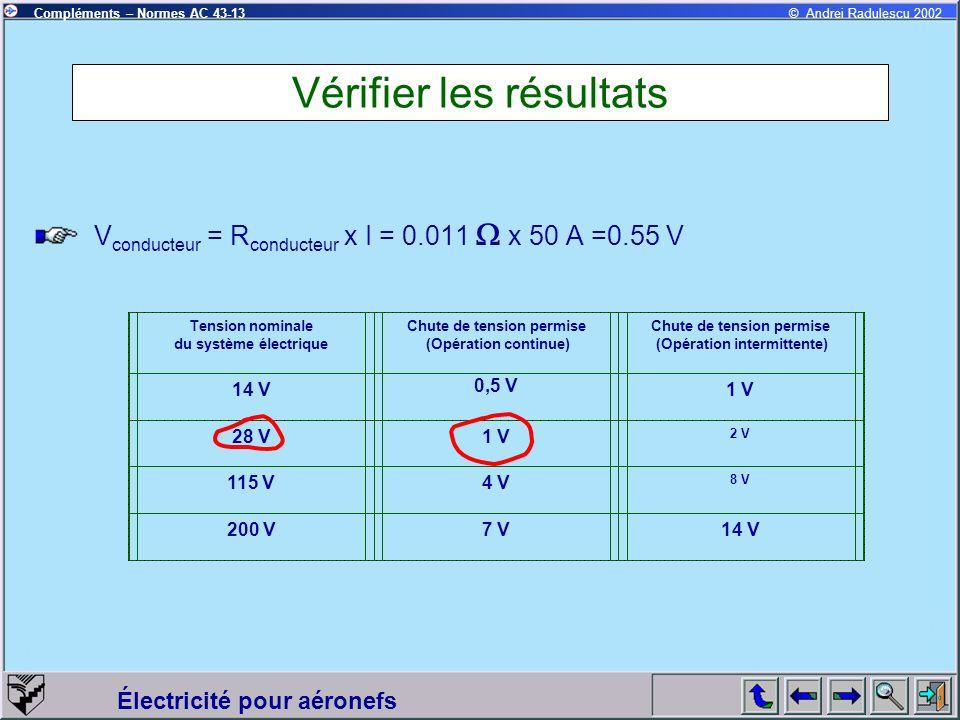 Électricité pour aéronefs Compléments – Normes AC 43-13© Andrei Radulescu 2002 Vérifier les résultats V conducteur = R conducteur x I = 0.011 x 50 A =0.55 V Tension nominale du système électrique Chute de tension permise (Opération continue) Chute de tension permise (Opération intermittente) 14 V 0,5 V 1 V 28 V1 V 2 V 115 V4 V 8 V 200 V7 V14 V