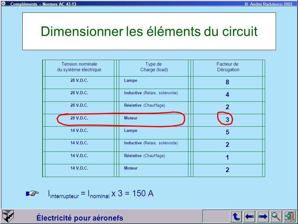 Électricité pour aéronefs Compléments – Normes AC 43-13© Andrei Radulescu 2002 Dimensionner les éléments du circuit I interrupteur = I nominal x 3 = 150 A Tension nominale du système électrique Type de Charge (load) Facteur de Dérogation 28 V.D.C.