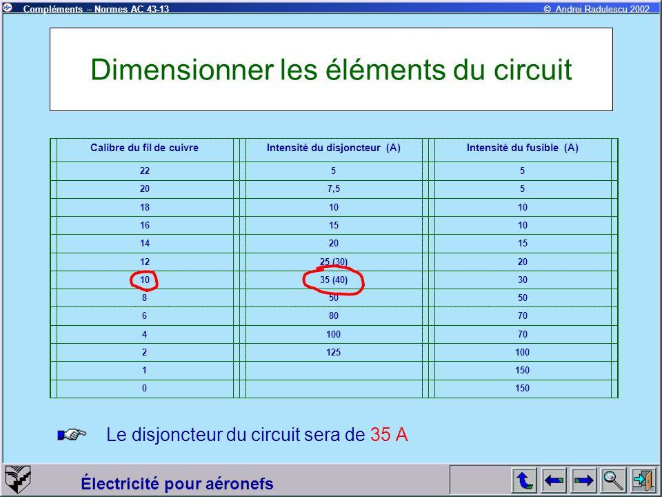 Électricité pour aéronefs Compléments – Normes AC 43-13© Andrei Radulescu 2002 Dimensionner les éléments du circuit Le disjoncteur du circuit sera de 35 A Calibre du fil de cuivreIntensité du disjoncteur (A)Intensité du fusible (A) 2255 207,55 1810 161510 142015 1225 (30)20 1035 (40)30 850 68070 410070 2125100 1 150 0