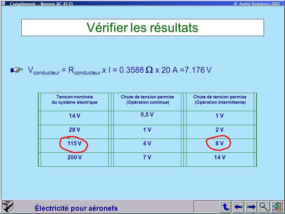 Électricité pour aéronefs Compléments – Normes AC 43-13© Andrei Radulescu 2002 Vérifier les résultats V conducteur = R conducteur x I = 0.3588 x 20 A =7.176 V Tension nominale du système électrique Chute de tension permise (Opération continue) Chute de tension permise (Opération intermittente) 14 V 0,5 V 1 V 28 V1 V2 V 115 V4 V8 V 200 V7 V14 V