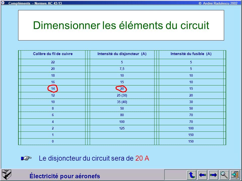 Électricité pour aéronefs Compléments – Normes AC 43-13© Andrei Radulescu 2002 Dimensionner les éléments du circuit Le disjoncteur du circuit sera de 20 A Calibre du fil de cuivreIntensité du disjoncteur (A)Intensité du fusible (A) 2255 207,55 1810 161510 142015 1225 (30)20 1035 (40)30 850 68070 410070 2125100 1 150 0