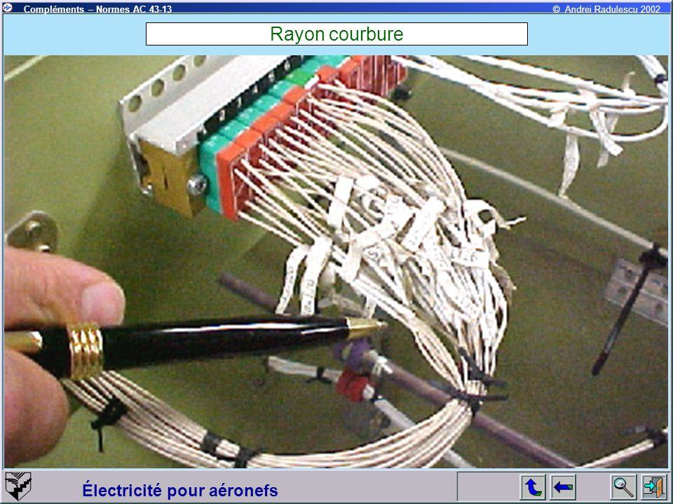 Électricité pour aéronefs Compléments – Normes AC 43-13© Andrei Radulescu 2002 Rayon courbure