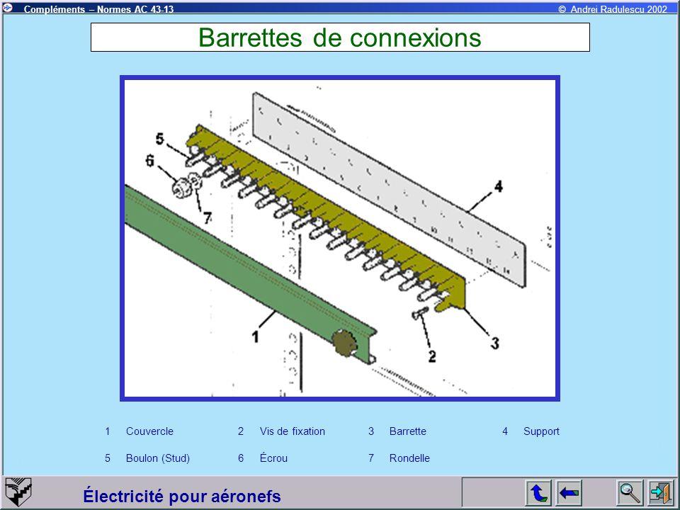 Électricité pour aéronefs Compléments – Normes AC 43-13© Andrei Radulescu 2002 Barrettes de connexions 1Couvercle2Vis de fixation3Barrette4Support 5Boulon (Stud)6Écrou7Rondelle