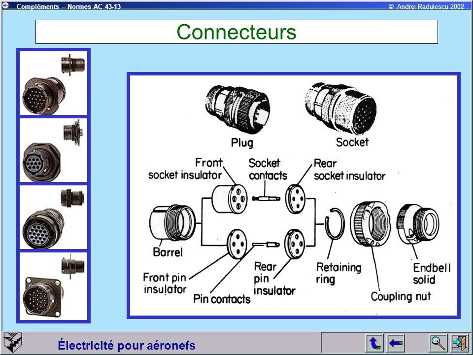 Électricité pour aéronefs Compléments – Normes AC 43-13© Andrei Radulescu 2002 Connecteurs