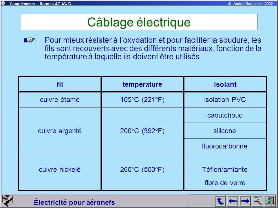 Électricité pour aéronefs Compléments – Normes AC 43-13© Andrei Radulescu 2002 Câblage électrique Pour mieux résister à loxydation et pour faciliter la soudure, les fils sont recouverts avec des différents matériaux, fonction de la température à laquelle ils doivent être utilisés.