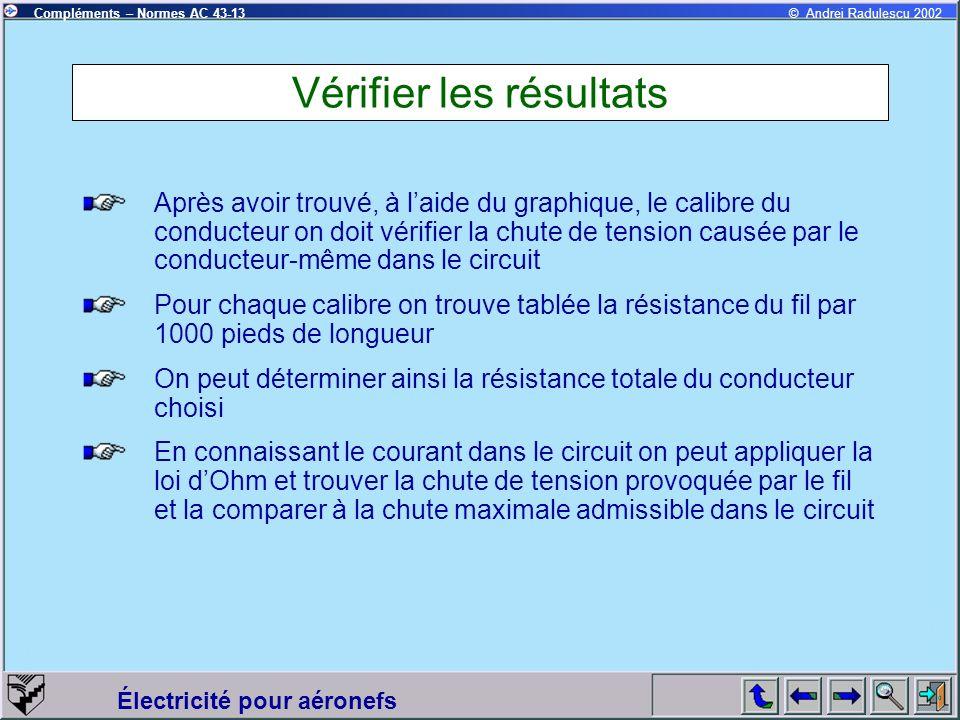 Électricité pour aéronefs Compléments – Normes AC 43-13© Andrei Radulescu 2002 Vérifier les résultats Après avoir trouvé, à laide du graphique, le calibre du conducteur on doit vérifier la chute de tension causée par le conducteur-même dans le circuit Pour chaque calibre on trouve tablée la résistance du fil par 1000 pieds de longueur On peut déterminer ainsi la résistance totale du conducteur choisi En connaissant le courant dans le circuit on peut appliquer la loi dOhm et trouver la chute de tension provoquée par le fil et la comparer à la chute maximale admissible dans le circuit