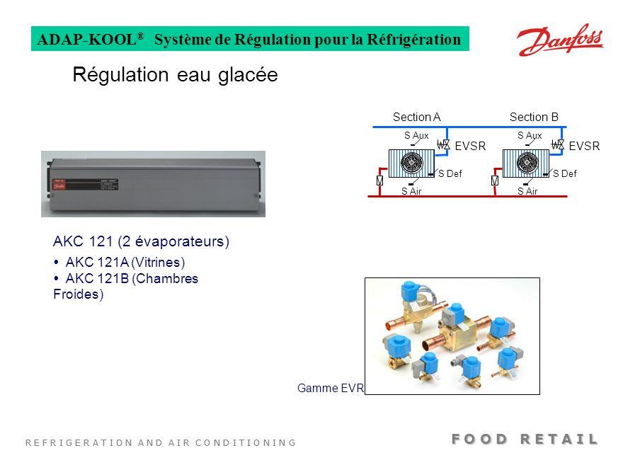 R E F R I G E R A T I O N A N D A I R C O N D I T I O N I N G F O O D R E T A I L ADAP-KOOL ® Système de Régulation pour la Réfrigération Régulation e