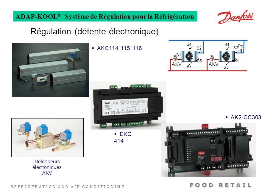 R E F R I G E R A T I O N A N D A I R C O N D I T I O N I N G F O O D R E T A I L ADAP-KOOL ® Système de Régulation pour la Réfrigération Régulation (