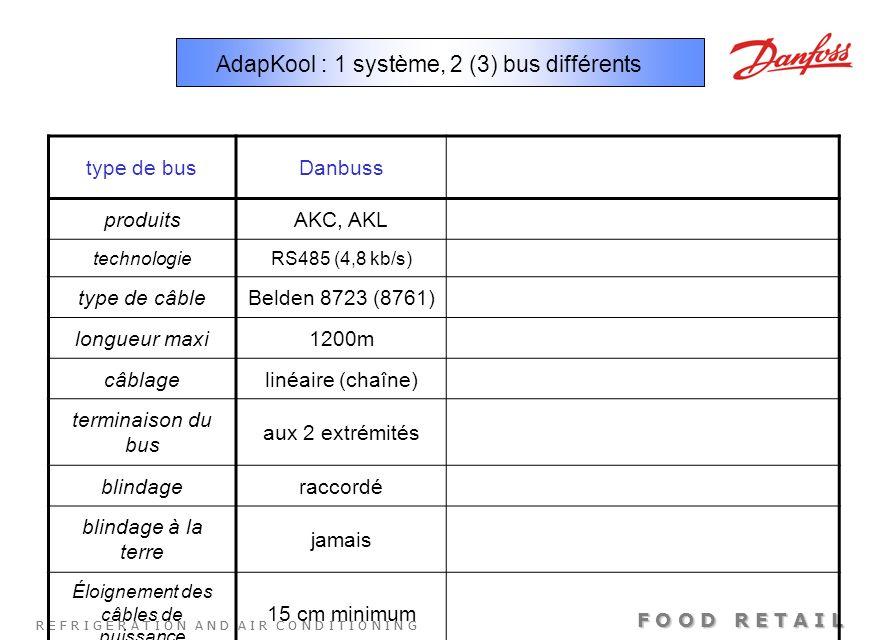 R E F R I G E R A T I O N A N D A I R C O N D I T I O N I N G F O O D R E T A I L AdapKool : 1 système, 2 (3) bus différents type de busDanbuss produi