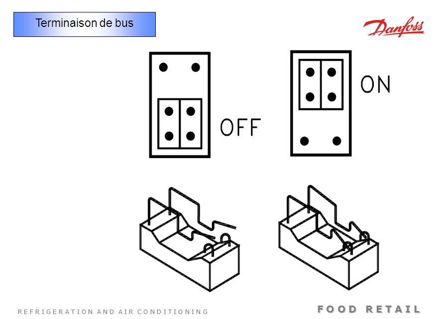 R E F R I G E R A T I O N A N D A I R C O N D I T I O N I N G F O O D R E T A I L Terminaison de bus