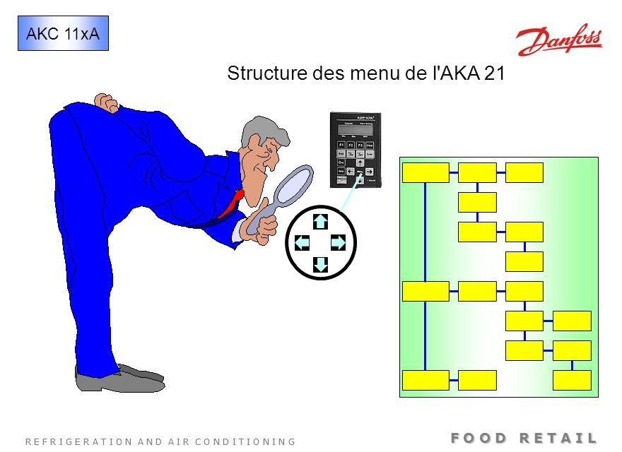 R E F R I G E R A T I O N A N D A I R C O N D I T I O N I N G F O O D R E T A I L Structure des menu de l'AKA 21 AKC 11xA
