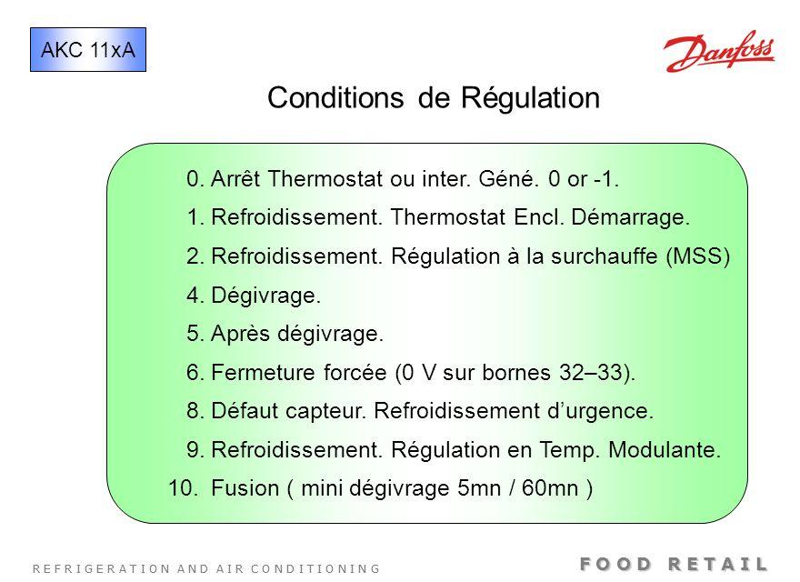 R E F R I G E R A T I O N A N D A I R C O N D I T I O N I N G F O O D R E T A I L Conditions de Régulation 0.Arrêt Thermostat ou inter. Géné. 0 or -1.