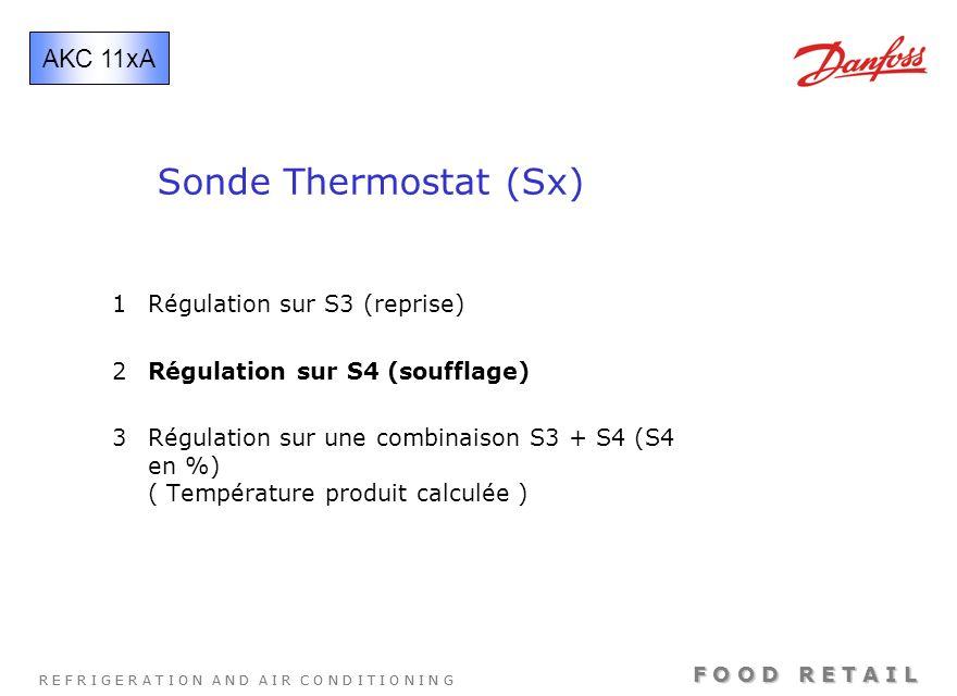 R E F R I G E R A T I O N A N D A I R C O N D I T I O N I N G F O O D R E T A I L Sonde Thermostat (Sx) 1Régulation sur S3 (reprise) 2Régulation sur S