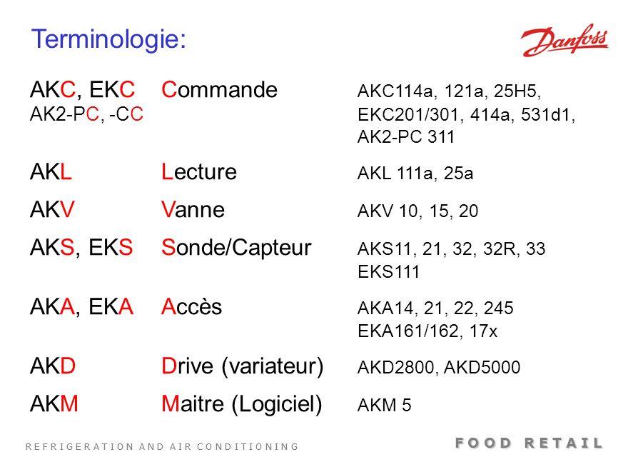 R E F R I G E R A T I O N A N D A I R C O N D I T I O N I N G F O O D R E T A I L AdapKool : 1 système, 2 (3) bus différents type de busDanbuss Bus LON (Echelon, Lonworks) ProduitsAKC, AKLEKC, AK2, AKD technologieRS485 (4,8 kb/s)RS485 (78 kb/s) type de câble Belden 8723 (8761) Belden 7703/04 longueur maxi1200m câblagelinéaire (chaîne) terminaison du bus aux 2 extrémités blindageraccordécontinuité blindage à la terre jamais Éloignement des câbles de puissance 15 cm minimum