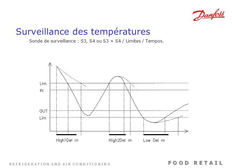 R E F R I G E R A T I O N A N D A I R C O N D I T I O N I N G F O O D R E T A I L Surveillance des températures Sonde de surveillance : S3, S4 ou S3 +