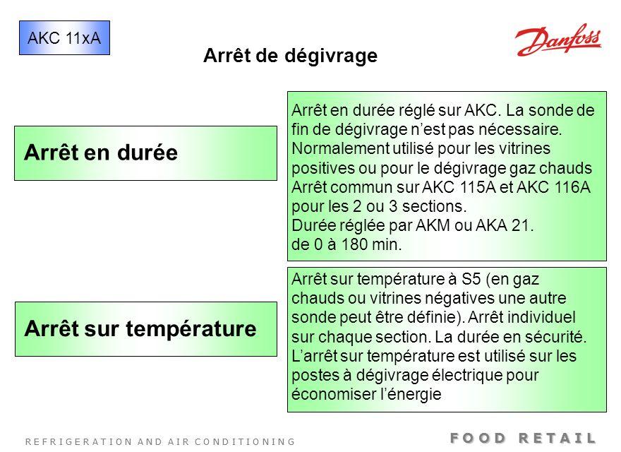 R E F R I G E R A T I O N A N D A I R C O N D I T I O N I N G F O O D R E T A I L Arrêt de dégivrage Arrêt sur température Arrêt en durée réglé sur AK