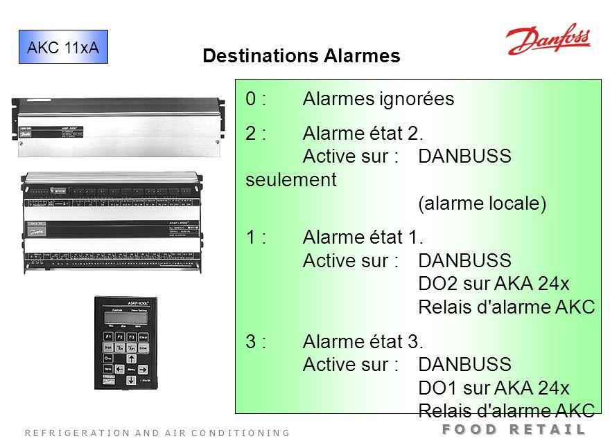 R E F R I G E R A T I O N A N D A I R C O N D I T I O N I N G F O O D R E T A I L Destinations Alarmes 0 :Alarmes ignorées 2 :Alarme état 2. Active su