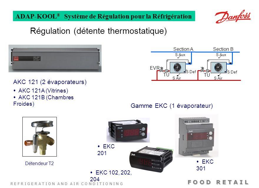 R E F R I G E R A T I O N A N D A I R C O N D I T I O N I N G F O O D R E T A I L ADAP-KOOL ® Système de Régulation pour la Réfrigération Régulation eau glacée AKC 121 (2 évaporateurs) AKC 121A (Vitrines) AKC 121B (Chambres Froides) S Air S Def S Aux EVSR S Air S Def S Aux EVSR Section ASection B Gamme EVR