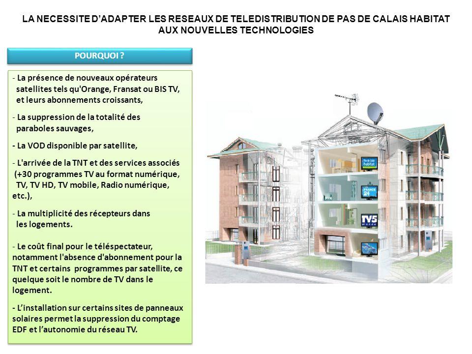 LE MODULE NI - 5 chaines gratuites supplémentaires transcodées QPSK/ COFDM (programmes disponibles au format TNT), telles que : France 24, KTO, Direct 8 Sat, CCTV F, TV5 Monde - 5 chaines gratuites supplémentaires transcodées QPSK/ COFDM (programmes disponibles au format TNT), telles que : France 24, KTO, Direct 8 Sat, CCTV F, TV5 Monde - Un canal interne en COFDM (format TNT) permettant la diffusion dinformations locales et / ou distantes - Des services en temps réels tels que : Lémission et la réception de données La gestion du contrôle daccès Informations consommations parties communes - Des services en temps réels tels que : Lémission et la réception de données La gestion du contrôle daccès Informations consommations parties communes