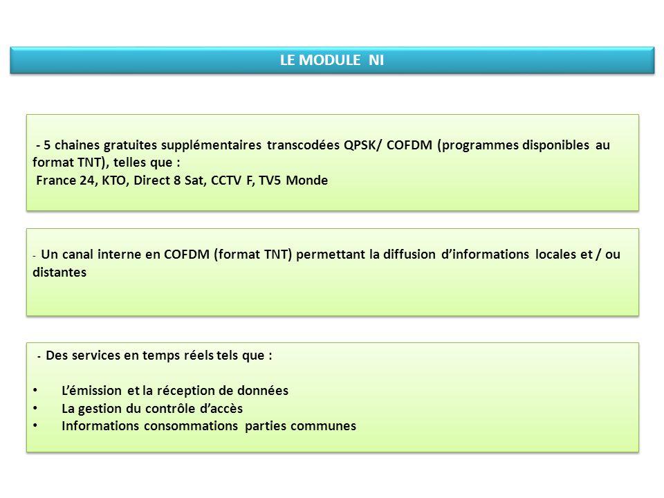 Le module ni 5 chaines gratuites supplémentaires transcodées qpsk