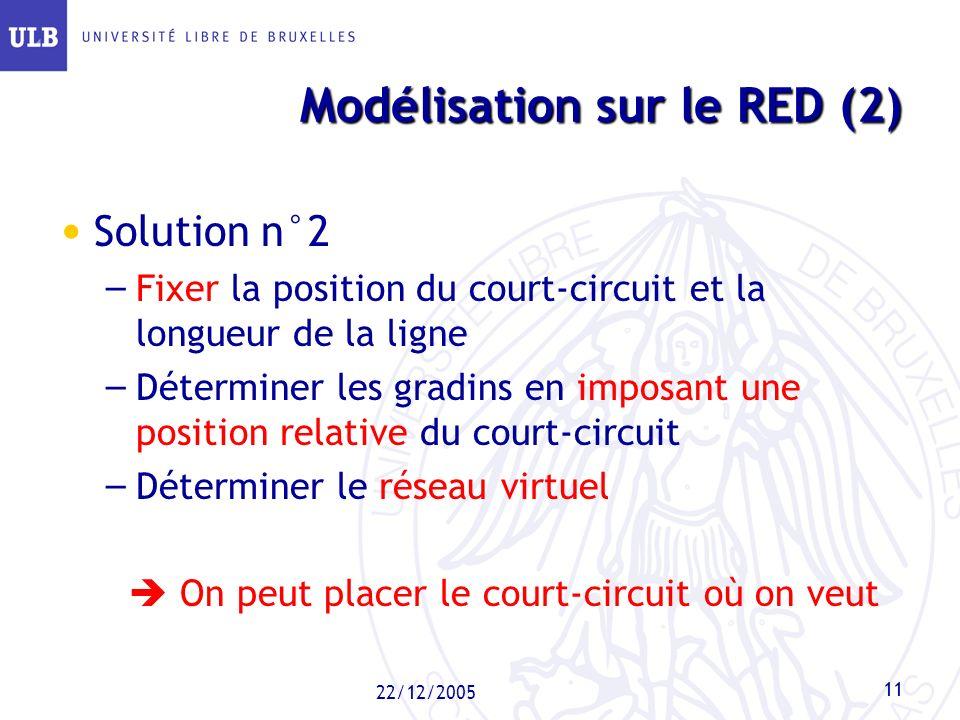 22/12/2005 11 Modélisation sur le RED (2) Solution n°2 – Fixer la position du court-circuit et la longueur de la ligne – Déterminer les gradins en imp