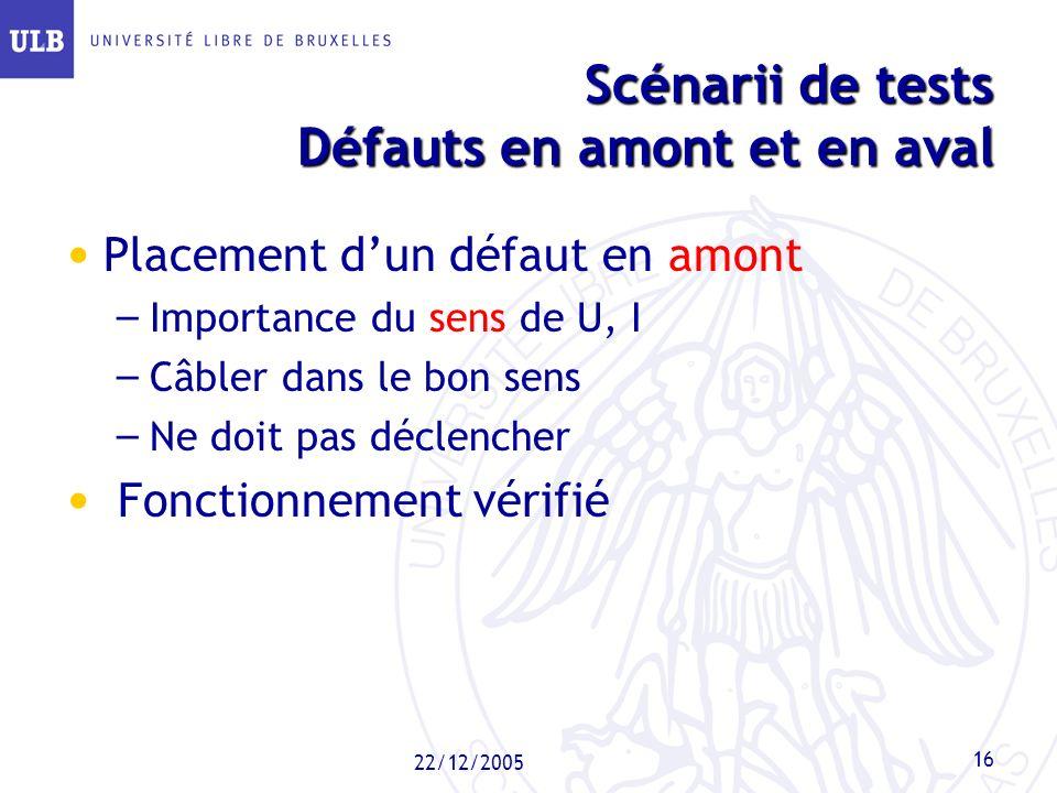 22/12/2005 16 Scénarii de tests Défauts en amont et en aval Placement dun défaut en amont – Importance du sens de U, I – Câbler dans le bon sens – Ne