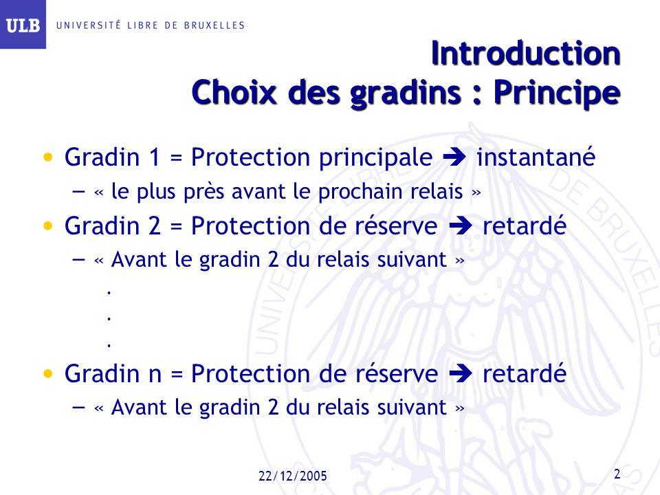 22/12/2005 2 Introduction Choix des gradins : Principe Gradin 1 = Protection principale instantané – « le plus près avant le prochain relais » Gradin