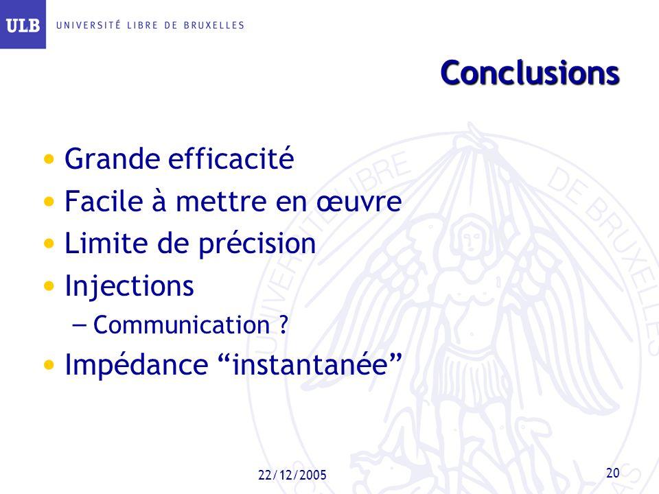 22/12/2005 20 Conclusions Grande efficacité Facile à mettre en œuvre Limite de précision Injections – Communication ? Impédance instantanée