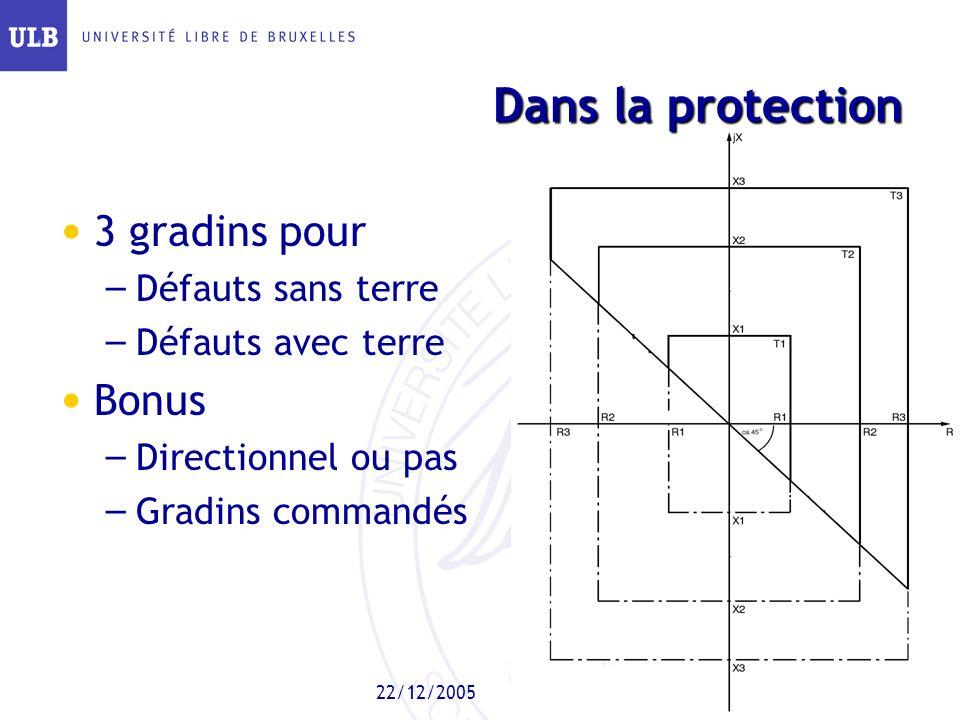 22/12/2005 4 Dans la protection 3 gradins pour – Défauts sans terre – Défauts avec terre Bonus – Directionnel ou pas – Gradins commandés