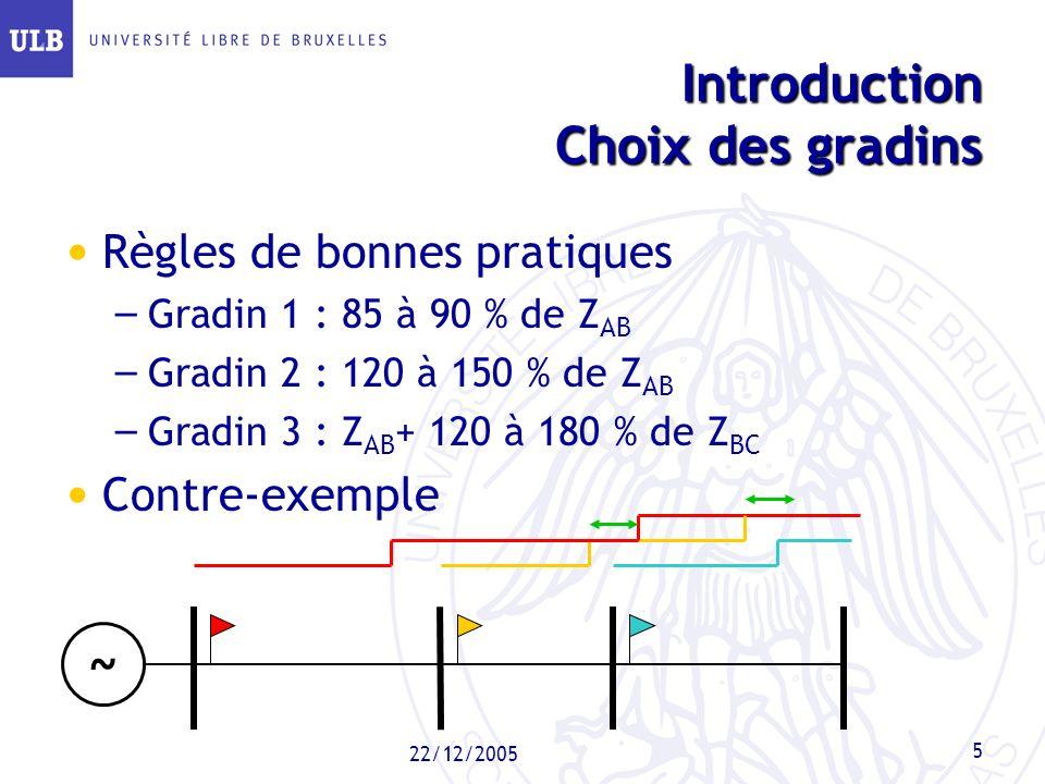 22/12/2005 5 Règles de bonnes pratiques – Gradin 1 : 85 à 90 % de Z AB – Gradin 2 : 120 à 150 % de Z AB – Gradin 3 : Z AB + 120 à 180 % de Z BC Contre