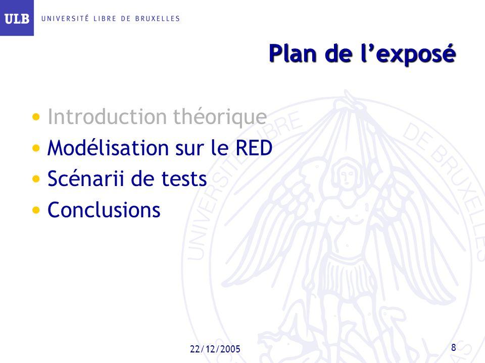 22/12/2005 8 Plan de lexposé Introduction théorique Modélisation sur le RED Scénarii de tests Conclusions