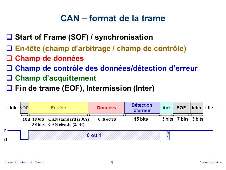 Ecole des Mines de NancyCSSEA SI342b 9 CAN – format de la trame SOF Start of Frame (SOF) / synchronisation 1bit En-tête (champ darbitrage / champ de contrôle) En-tête 18 bits - CAN standard (2.0A) 38 bits - CAN étendu (2.0B) Champ de données Données 0..8 octets Champ de contrôle des données/détection derreur Détection derreur 15 bits Champ dacquittement Ack 3 bits Fin de trame (EOF), Intermission (Inter) EOF 7 bits Inter 3 bits Idle …… Idle 0 ou 1 0101 r d