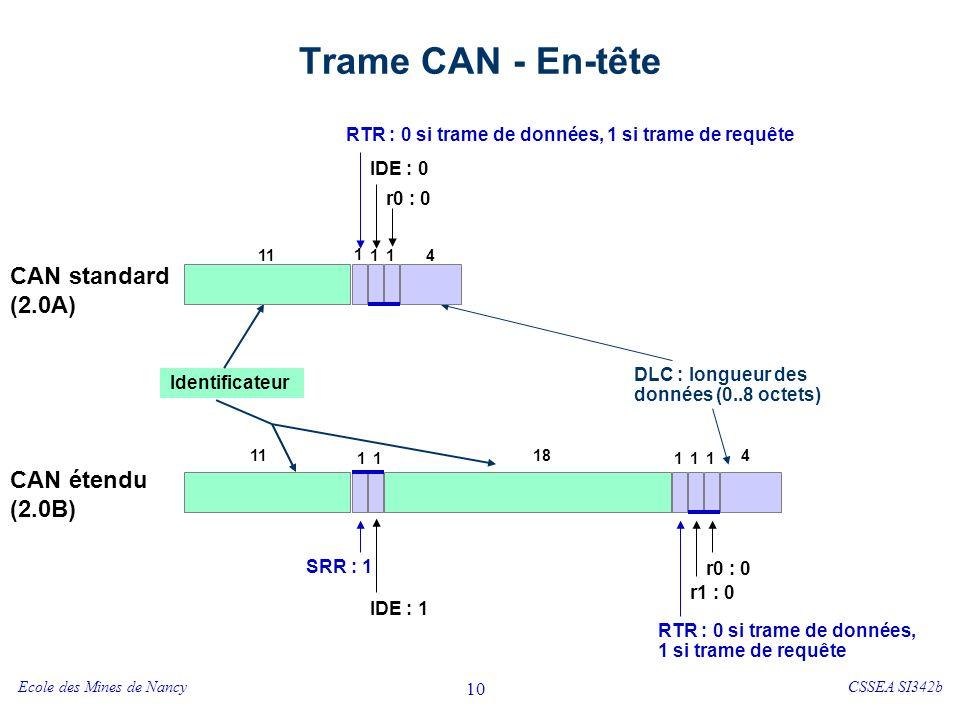 Ecole des Mines de NancyCSSEA SI342b 10 Trame CAN - En-tête RTR : 0 si trame de données, 1 si trame de requête Identificateur DLC : longueur des données (0..8 octets) 1 11114 CAN standard (2.0A) 1 1 1 11 11184 CAN étendu (2.0B) IDE : 1 SRR : 1 IDE : 0 r0 : 0 r1 : 0 r0 : 0